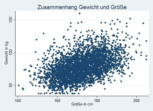 Confluence Mobil Wikis Der Freien Universität Berlin